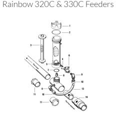 Rainbow 320 Feeder
